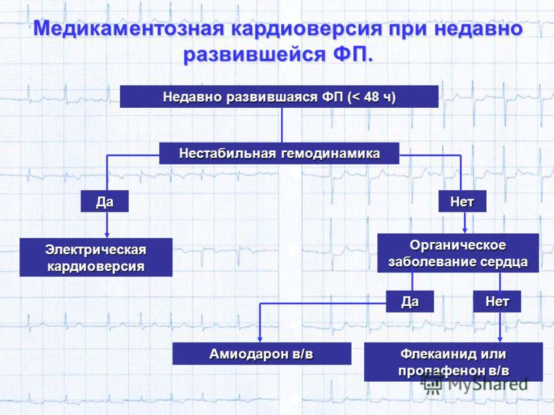Недавно развившаяся ФП (< 48 ч) Нестабильная гемодинамика Медикаментозная кардиоверсия при недавно развившейся ФП. ДаНет Электрическая кардиоверсия Органическое заболевание сердца ДаНет Амиодарон в/в Флекаинид или пропафенон в/в