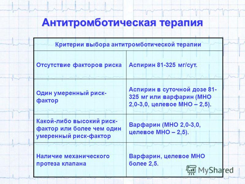 Антитромботическая терапия Критерии выбора антитромботической терапии Отсутствие факторов рискаАспирин 81-325 мг/сут. Один умеренный риск- фактор Аспирин в суточной дозе 81- 325 мг или варфарин (МНО 2,0-3,0, целевое МНО – 2,5). Какой-либо высокий рис