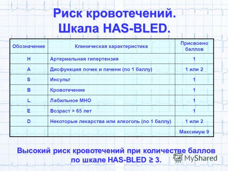 ОбозначениеКлиническая характеристика Присвоено баллов HАртериальная гипертензия1 AДисфункция почек и печени (по 1 баллу)1 или 2 SИнсульт1 BКровотечение1 LЛабильное МНО1 EВозраст > 65 лет1 DНекоторые лекарства или алкоголь (по 1 баллу)1 или 2 Максиму