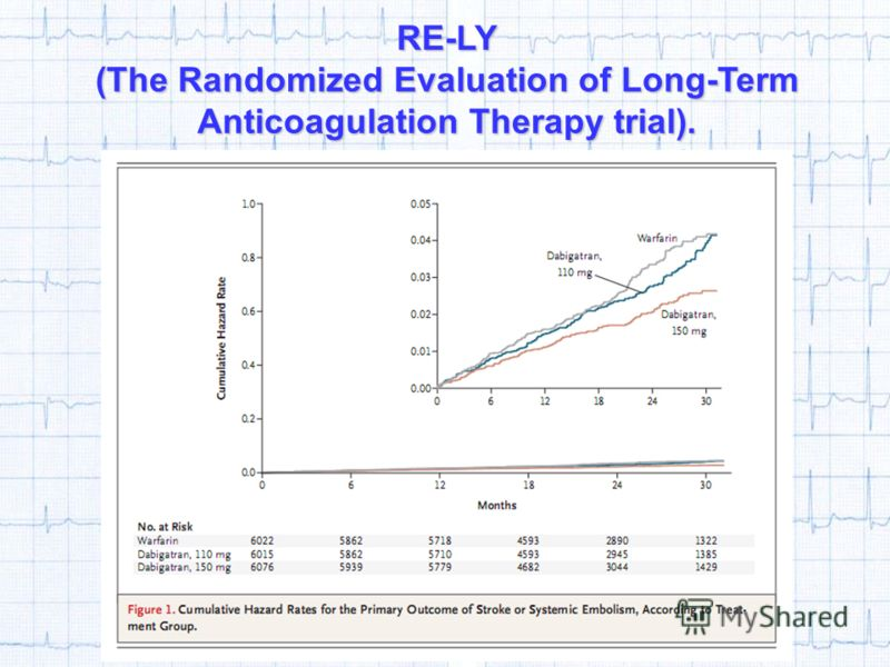 RE-LY (The Randomized Evaluation of Long-Term Anticoagulation Therapy trial).