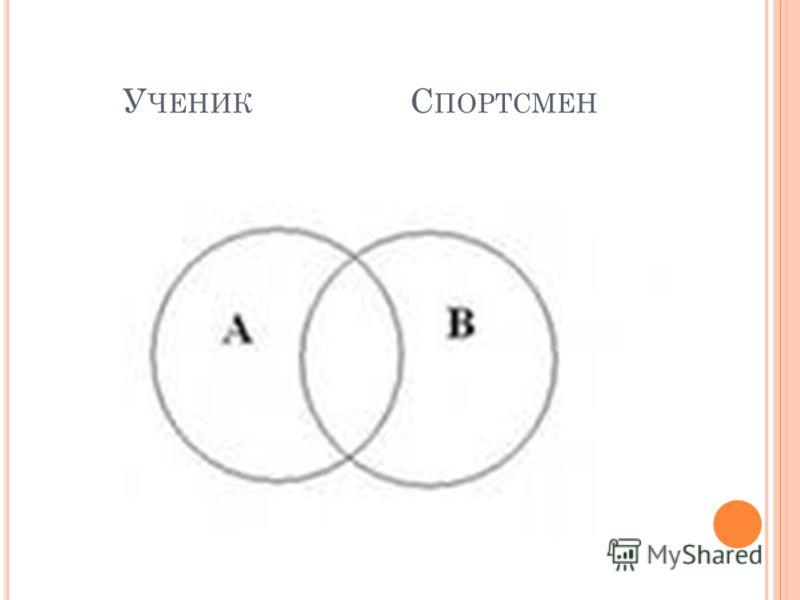 У ЧЕНИК С ПОРТСМЕН