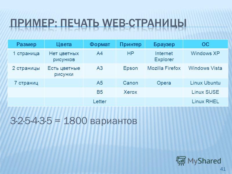 РазмерЦветаФорматПринтерБраузерОС 1 страницаНет цветных рисунков A4HPInternet Explorer Windows XP 2 страницыЕсть цветные рисунки A3EpsonMozilla FirefoxWindows Vista 7 страницA5CanonOperaLinux Ubuntu B5XeroxLinux SUSE LetterLinux RHEL 41 3·2·5·4·3·5 =