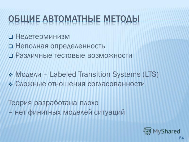 Недетерминизм Неполная определенность Различные тестовые возможности Модели – Labeled Transition Systems (LTS) Сложные отношения согласованности Теория разработана плохо – нет финитных моделей ситуаций 54