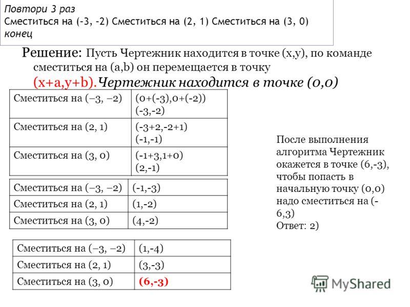 Повтори 3 раз Сместиться на (–3, –2) Сместиться на (2, 1) Сместиться на (3, 0) конец Решение: Пусть Чертежник находится в точке (х,у), по команде сместиться на (а,b) он перемещается в точку (x+a,y+b).Чертежник находится в точке (0,0) Сместиться на (–