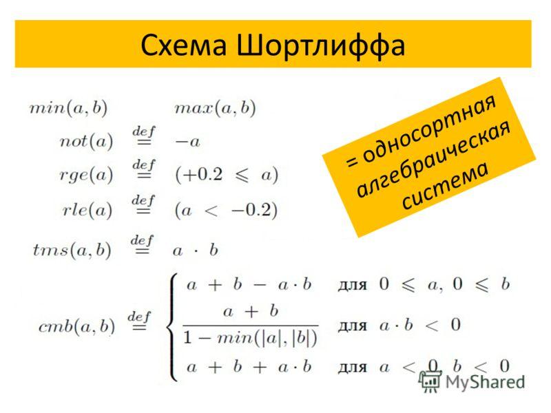 Схема Шортлиффа = односортная алгебраическая система