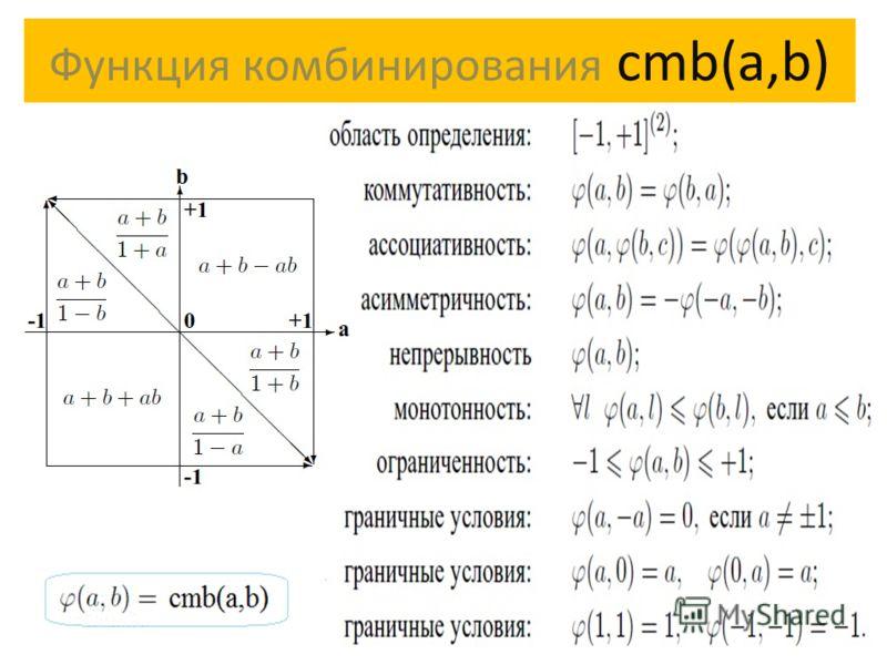 Функция комбинирования cmb(a,b)