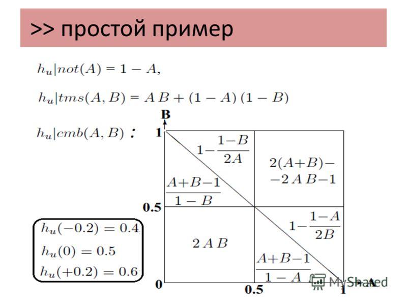 >> простой пример