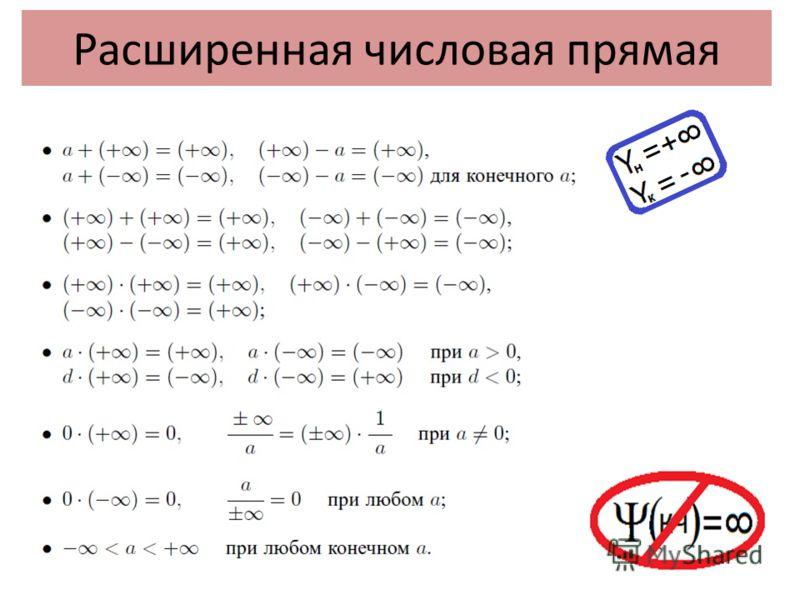 Расширенная числовая прямая