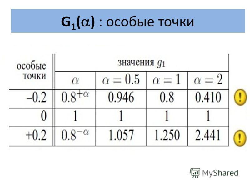 G 1 ( ) : особые точки