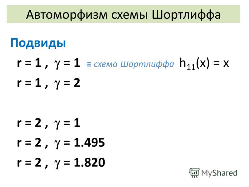 Подвиды r = 1, = 1 схема Шортлиффа h 11 (x) = x r = 1, = 2 r = 2, = 1 r = 2, = 1.495 r = 2, = 1.820
