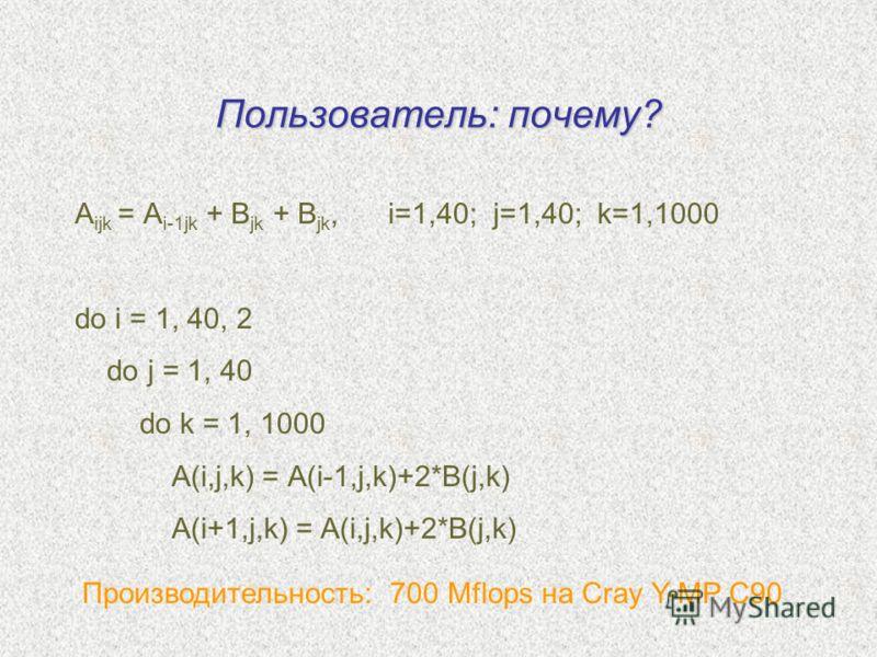 Пользователь: почему? A ijk = A i-1jk + B jk + B jk, i=1,40; j=1,40; k=1,1000 do i = 1, 40, 2 do j = 1, 40 do k = 1, 1000 A(i,j,k) = A(i-1,j,k)+2*B(j,k) A(i+1,j,k) = A(i,j,k)+2*B(j,k) Производительность: 700 Mflops на Cray Y-MP C90