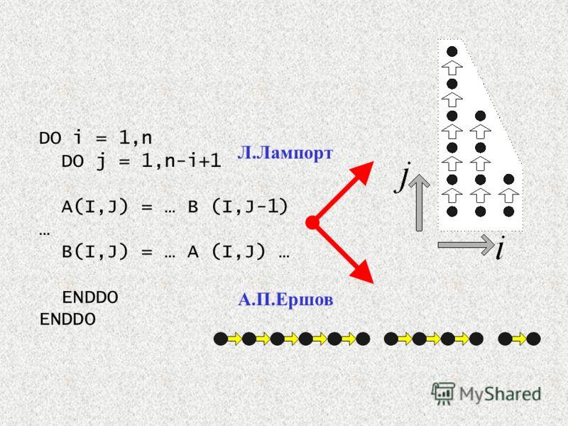 DO i = 1,n DO j = 1,n-i+1 A(I,J) = … B (I,J-1) … B(I,J) = … A (I,J) … ENDDO ENDDO Л.Лампорт А.П.Ершов