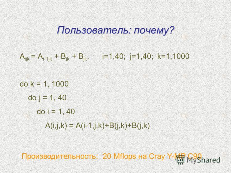 Пользователь: почему? A ijk = A i-1jk + B jk + B jk, i=1,40; j=1,40; k=1,1000 do k = 1, 1000 do j = 1, 40 do i = 1, 40 A(i,j,k) = A(i-1,j,k)+B(j,k)+B(j,k) Производительность: 20 Mflops на Cray Y-MP C90