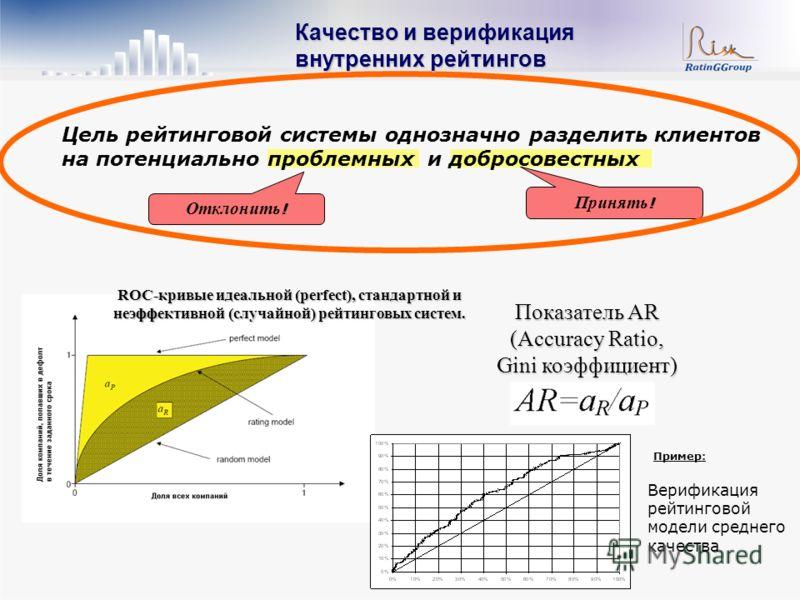 ROC-кривые идеальной (perfect), стандартной и неэффективной (случайной) рейтинговых систем. Показатель AR (Accuracy Ratio, Gini коэффициент) Верификация рейтинговой модели среднего качества Пример: Цель рейтинговой системы однозначно разделить клиент