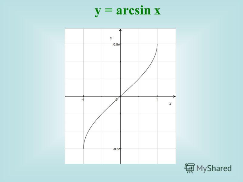 y = arcsin x