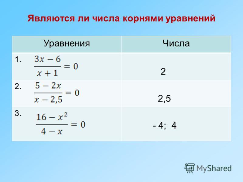 Являются ли числа корнями уравнений УравненияЧисла 1. 2 2. 2,5 3. - 4; 4