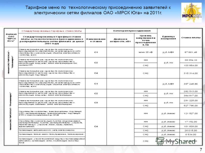 Тарифное меню по технологическому присоединению заявителей к электрическим сетям филиалов ОАО «МРСК Юга» на 2011г. 7