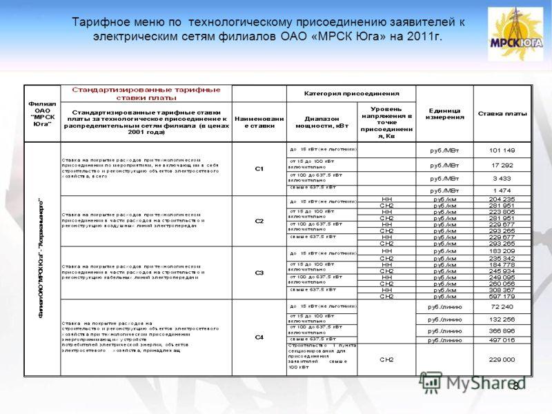 8 Тарифное меню по технологическому присоединению заявителей к электрическим сетям филиалов ОАО «МРСК Юга» на 2011г.