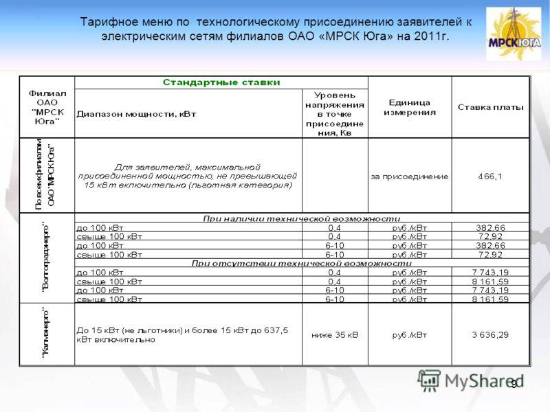 9 Тарифное меню по технологическому присоединению заявителей к электрическим сетям филиалов ОАО «МРСК Юга» на 2011г.
