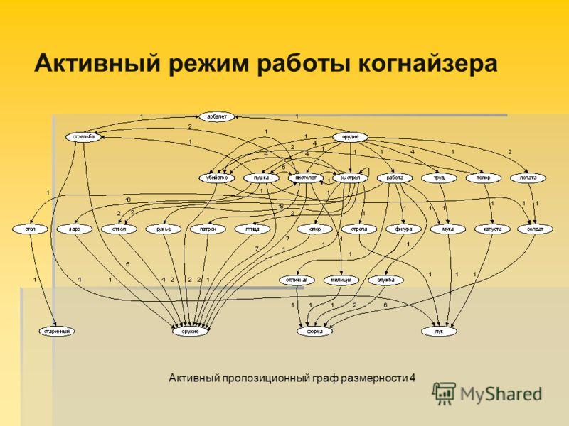 Активный режим работы когнайзера Активный пропозиционный граф размерности 4