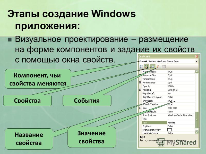 Этапы создание Windows приложения: Визуальное проектирование – размещение на форме компонентов и задание их свойств с помощью окна свойств. Компонент, чьи свойства меняются Свойства События Название свойства Значение свойства