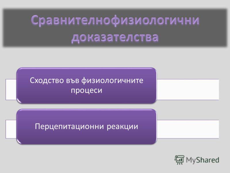 Сходство във физиологичните процеси Перцепитационни реакции