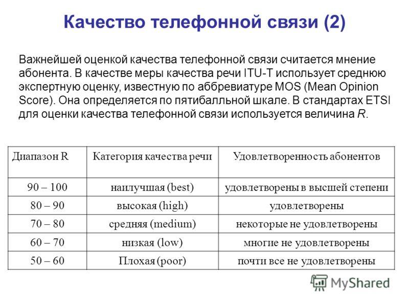 Качество телефонной связи (2) Диапазон RКатегория качества речиУдовлетворенность абонентов 90 – 100наилучшая (best)удовлетворены в высшей степени 80 – 90высокая (high)удовлетворены 70 – 80средняя (medium)некоторые не удовлетворены 60 – 70низкая (low)