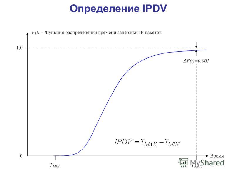Определение IPDV
