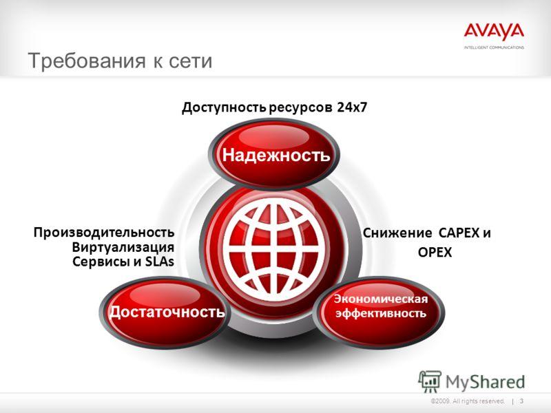 ©2009. All rights reserved. Требования к сети 3 Достаточность Экономическая эффективность Надежность Производительность Виртуализация Сервисы и SLAs Доступность ресурсов 24x7 Снижение CAPEX и OPEX
