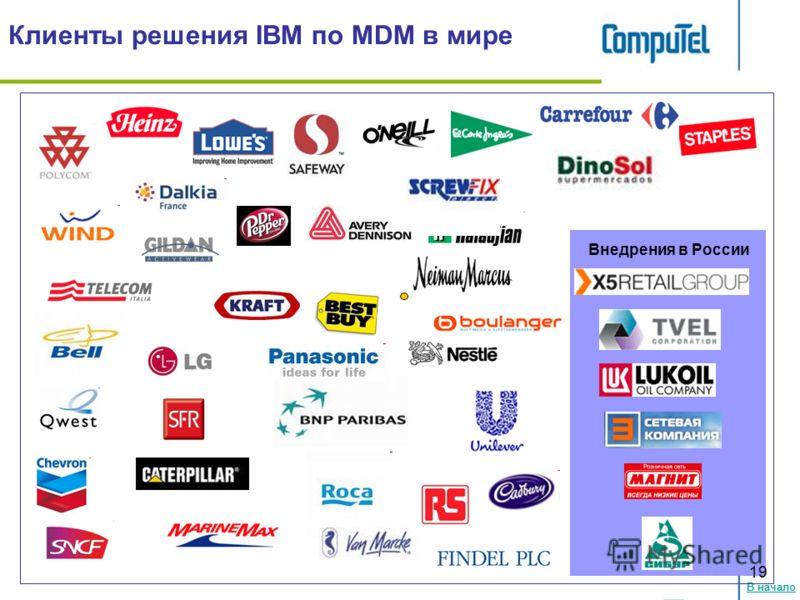 В начало 19 Клиенты решения IBM по MDM в мире Внедрения в России