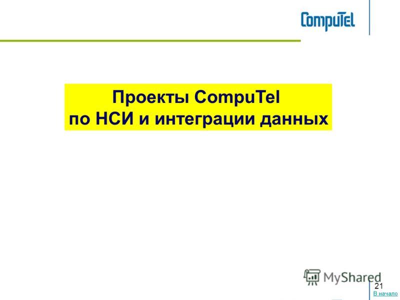 В начало 21 Проекты CompuTel по НСИ и интеграции данных