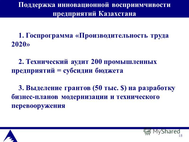 18 Поддержка инновационной восприимчивости предприятий Казахстана 1. Госпрограмма «Производительность труда 2020» 2. Технический аудит 200 промышленных предприятий = субсидии бюджета 3. Выделение грантов (50 тыс. $) на разработку бизнес-планов модерн