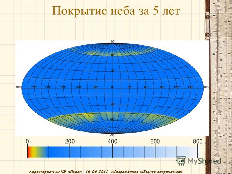 Характеристики КЭ «Лира», 16.06.2011. «Современная звёздная астрономия» Покрытие неба за 5 лет
