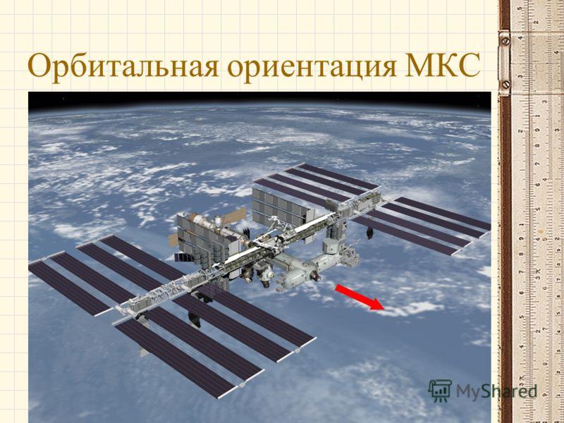 Характеристики КЭ «Лира», 16.06.2011. «Современная звёздная астрономия» Орбитальная ориентация МКС