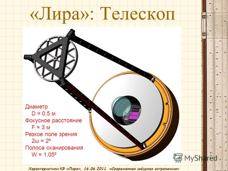 Характеристики КЭ «Лира», 16.06.2011. «Современная звёздная астрономия» «Лира»: Телескоп Диаметр D = 0,5 м Фокусное расстояние F = 3 м Резкое поле зрения 2ω = 2º Полоса сканирования W = 1,05º