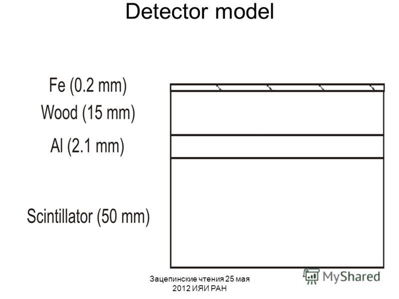 Зацепинские чтения 25 мая 2012 ИЯИ РАН Detector model