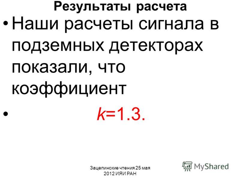 Зацепинские чтения 25 мая 2012 ИЯИ РАН Результаты расчета Наши расчеты сигнала в подземных детекторах показали, что коэффициент k=1.3.