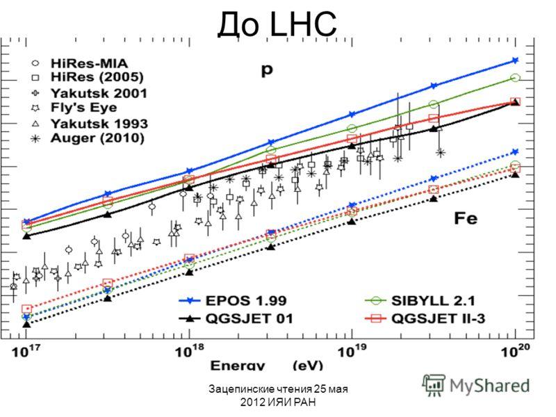 Зацепинские чтения 25 мая 2012 ИЯИ РАН До LHC