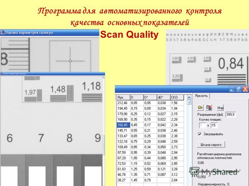 Программа для автоматизированного контроля качества основных показателей Scan Quality
