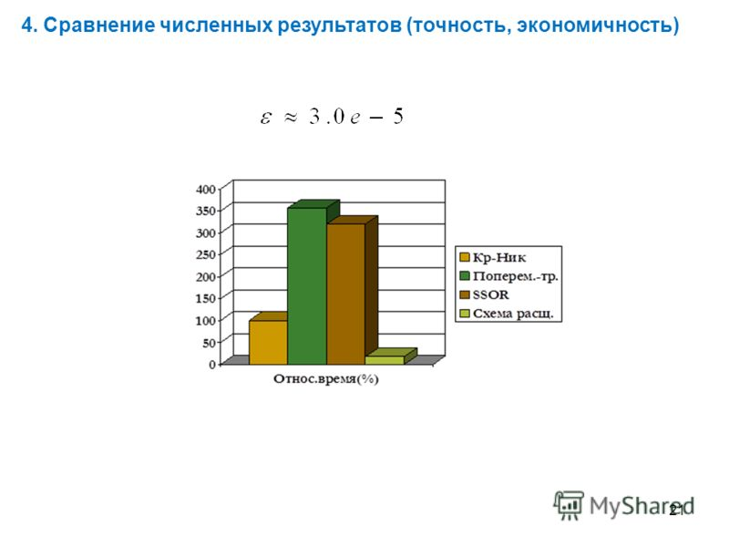 21 4. Сравнение численных результатов (точность, экономичность)