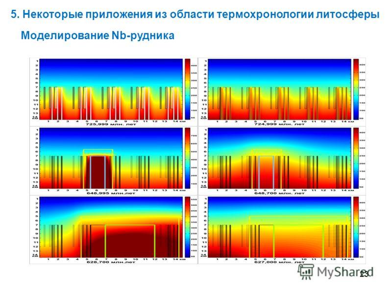 23 5. Некоторые приложения из области термохронологии литосферы Моделирование Nb-рудника