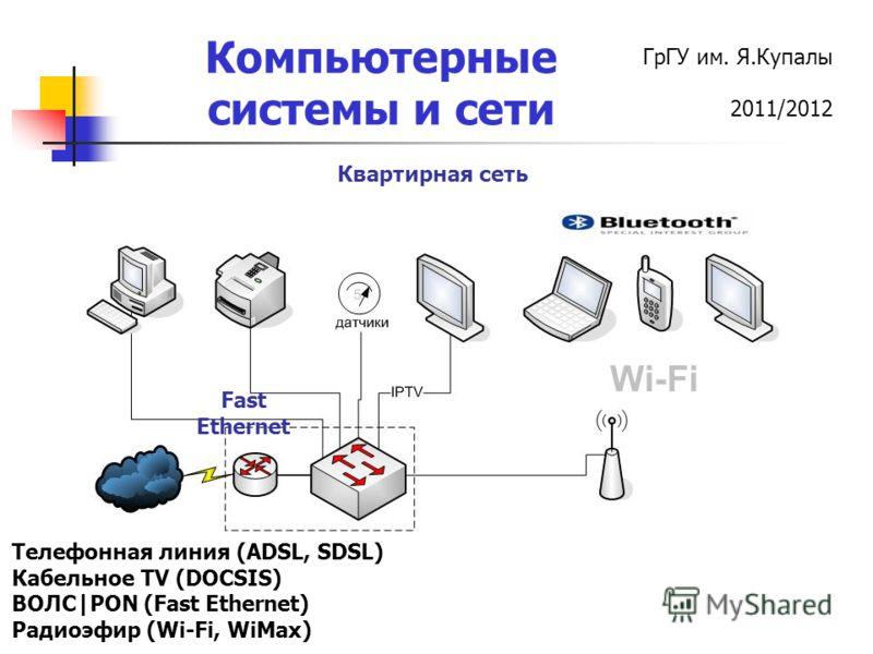 сети Квартирная сеть Fast