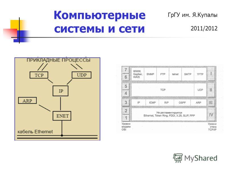 ГрГУ им. Я.Купалы 2011/2012 Компьютерные системы и сети