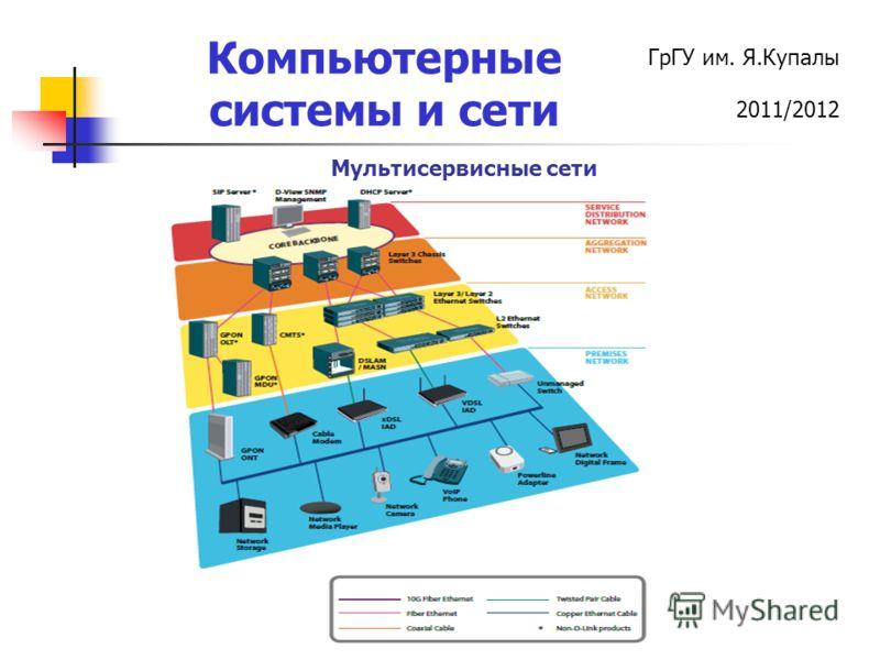 ГрГУ им. Я.Купалы 2011/2012 Компьютерные системы и сети Мультисервисные сети