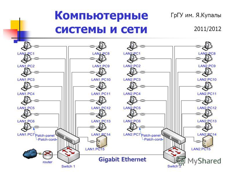 ГрГУ им. Я.Купалы 2011/2012 Компьютерные системы и сети Gigabit Ethernet