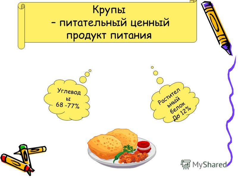 Крупы – питательный ценный продукт питания Углевод ы 68 -77% Растител ьный белок До 12%