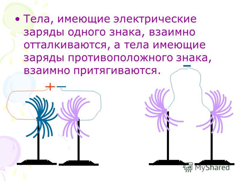 Тела, имеющие электрические заряды одного знака, взаимно отталкиваются, а тела имеющие заряды противоположного знака, взаимно притягиваются.
