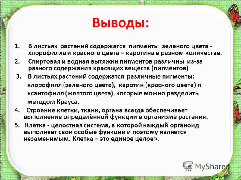 Выводы: 1.В листьях растений содержатся пигменты зеленого цвета - хлорофилла и красного цвета – каротина в разном количестве. 2.Спиртовая и водная вытяжки пигментов различны из-за разного содержания красящих веществ (пигментов) 3. В листьях растений