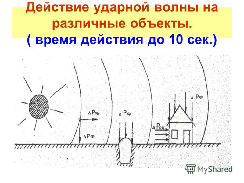 Действие ударной волны на различные объекты. ( время действия до 10 сек.)
