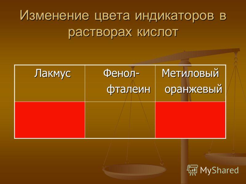 Изменение цвета индикаторов в растворах кислот Лакмус Лакмус Фенол- Фенол- фталеин фталеинМетиловый оранжевый оранжевый